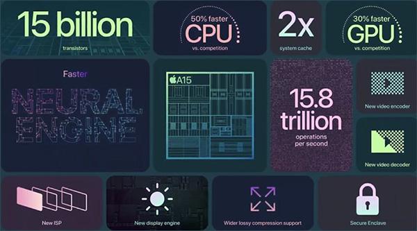 Chip Apple A15 Bionic trên iPhone 13 Pro Max có sự cải tiến lớn về khả năng tối ưu năng lượng điện tiêu thụ