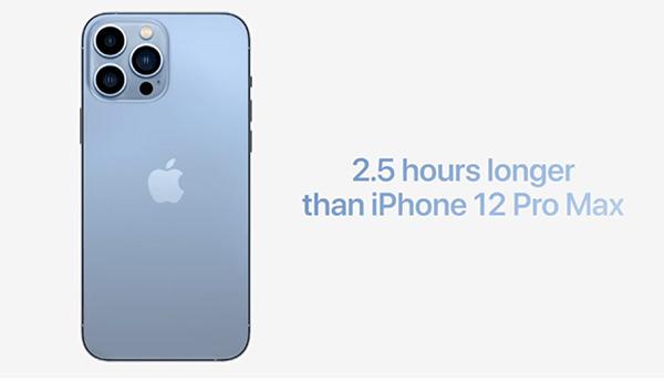 Thời lượng sử dụng pin cũng được cải tiến lâu hơn khoảng 2.5 tiếng so với iPhone 12 Pro Max.